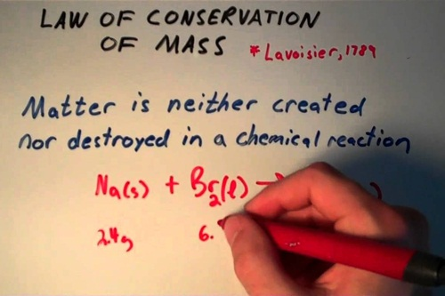 Marvelous Discoveries in Science